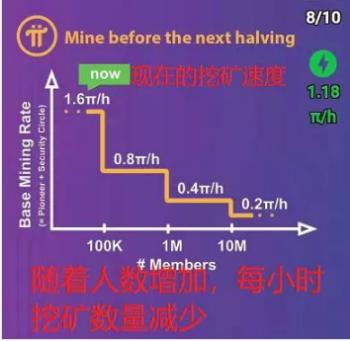 Pi Network - 手机挖矿教程图解,新出国外免费移动挖矿,或引爆新一轮热点