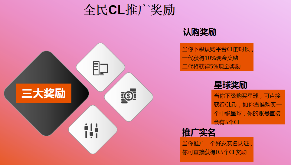 全民CL - 注册完成实名送一颗初级星球,团队邀请,今天12点以前注册的送VIP