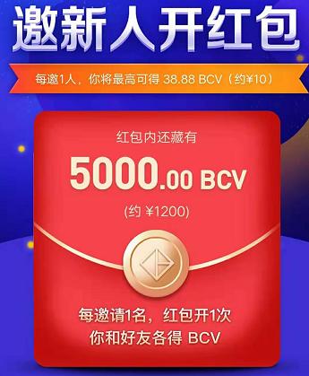 币圈糖果 币威Bitcv钱包:双重活动来袭,5000BCV和价值6000元的盲盒任你开!