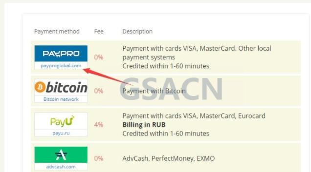 注册2captcha及充值使用教程详解