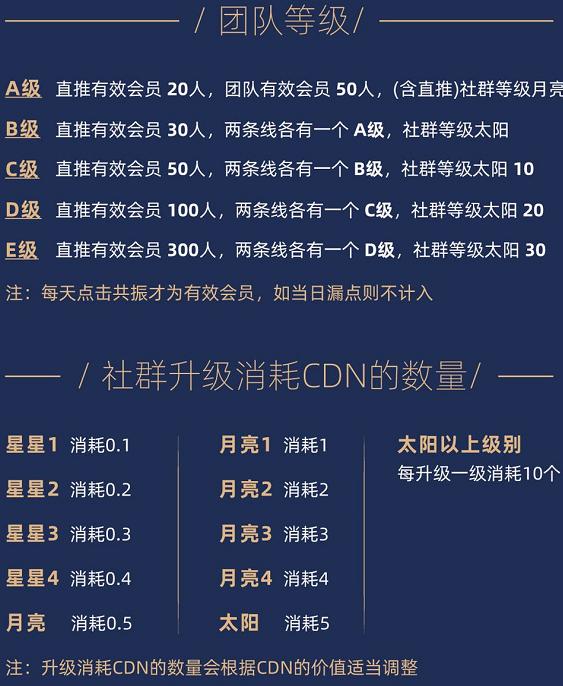 CDN全球社交节点_空投中,注册认证,每日共振收益,免费实名,团队推广