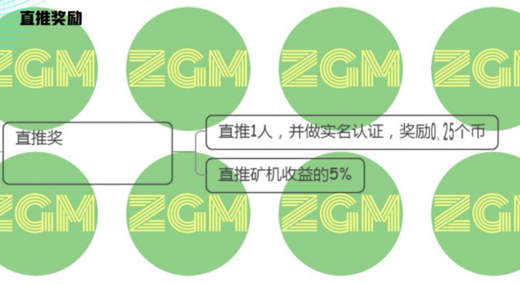 ZGM全民参与_正在空投,注册并认证,送矿机2台,星级达人,团队化推广