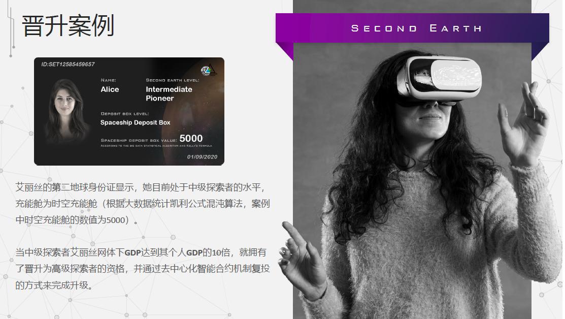 SET第二地球-正在空投中,VR概念模式,每日任务获取SET,邀请分享,获得更多收益