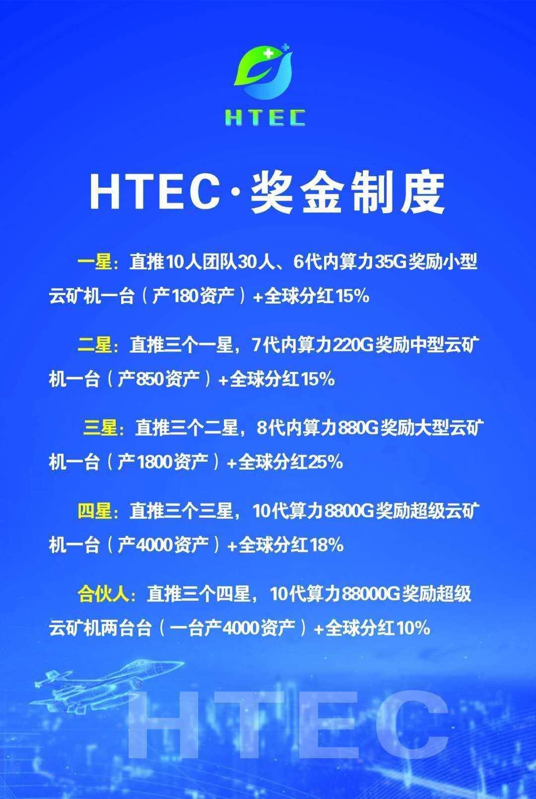 健康医疗链HTEC_手机矿机挖矿,注册认证,送矿机1台,等级星级