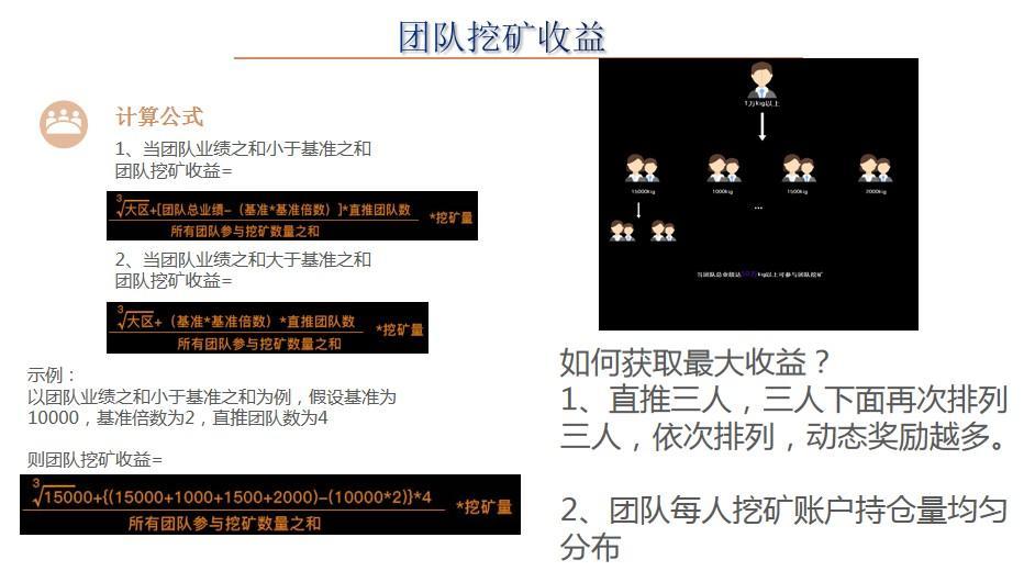币火STO_矿池挖矿模式,注册认证,送10BHO,邀请送20,团队化推广