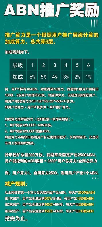 ABN·AMRO_持币挖矿模式,注册认证送1ANB,邀请分享收益额外0.1